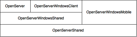 Client Server Application Framework